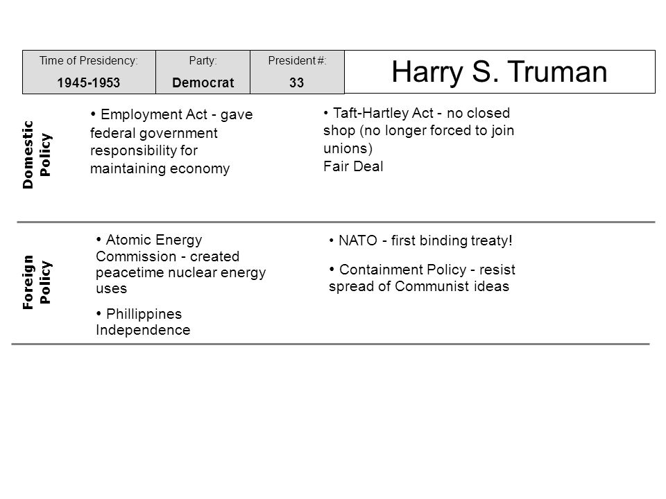 Time of Presidency: 1945-1953 Party: Democrat President #: 33 Harry S.