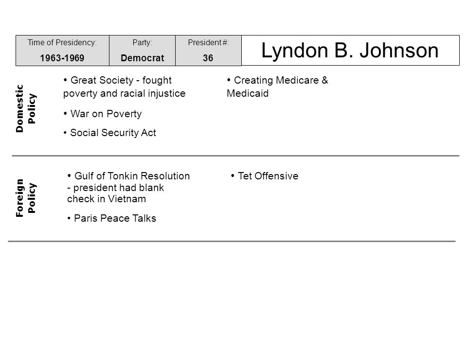 Time of Presidency: 1963-1969 Party: Democrat President #: 36 Lyndon B.