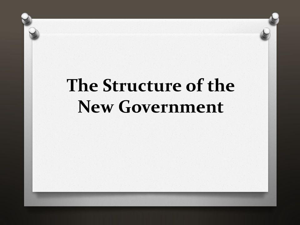 Government Sites Senate: http://www.senate.gov/ http://www.senate.gov/ House of Representatives: http://www.house.gov/ http://www.house.gov/ White House: http://www.whitehouse.gov/ http://www.whitehouse.gov/ Supreme Court: http://www.supremecourt.gov/ http://www.supremecourt.gov/