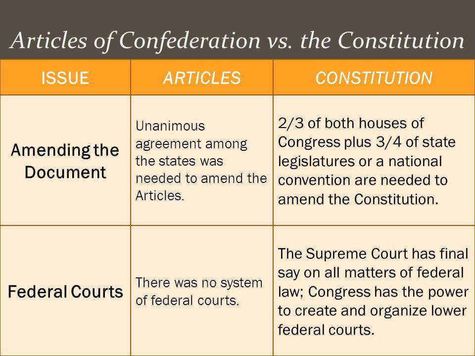 Articles of Confederation vs.