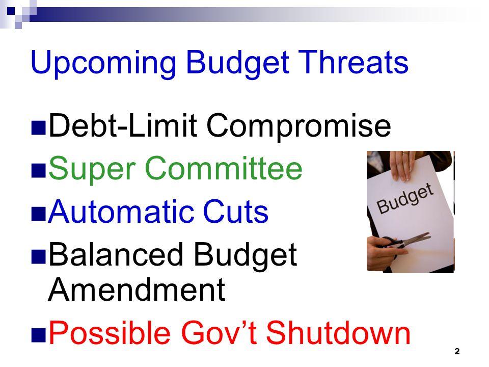 2 Upcoming Budget Threats Debt-Limit Compromise Super Committee Automatic Cuts Balanced Budget Amendment Possible Govt Shutdown