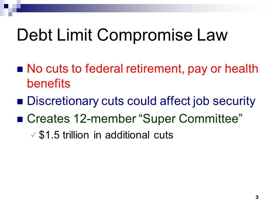 Balanced Budget Amendment H.J.Res.