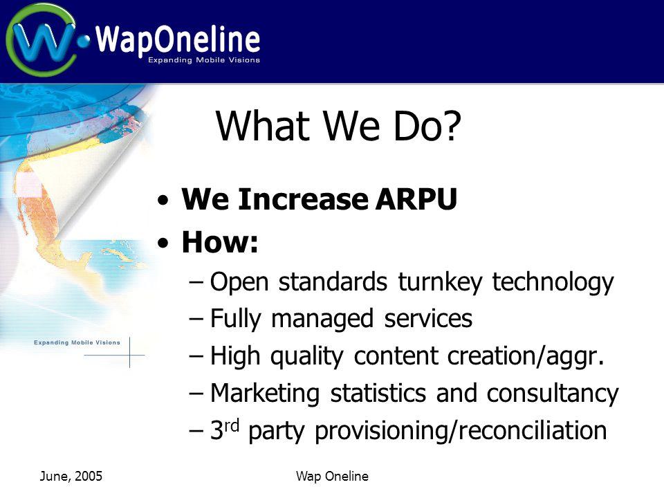 June, 2005Wap Oneline Wireless VAS Evolution Level One: SMS Capabilities Level Two: GPRS/1xrtt and WAP Capabilities Level Three:MMS Capabilities Level Four: Enhanced Audio and Video Capabilities