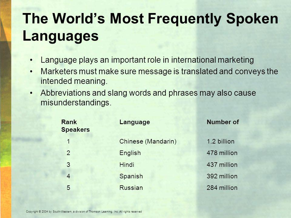 Copyright © 2004 by South-Western, a division of Thomson Learning, Inc. All rights reserved. The Worlds Most Frequently Spoken Languages Language play