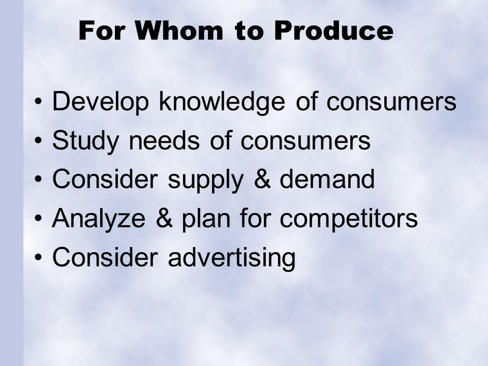 For Whom to Produce Develop knowledge of consumers Study needs of consumers Consider supply & demand Analyze & plan for competitors Consider advertising