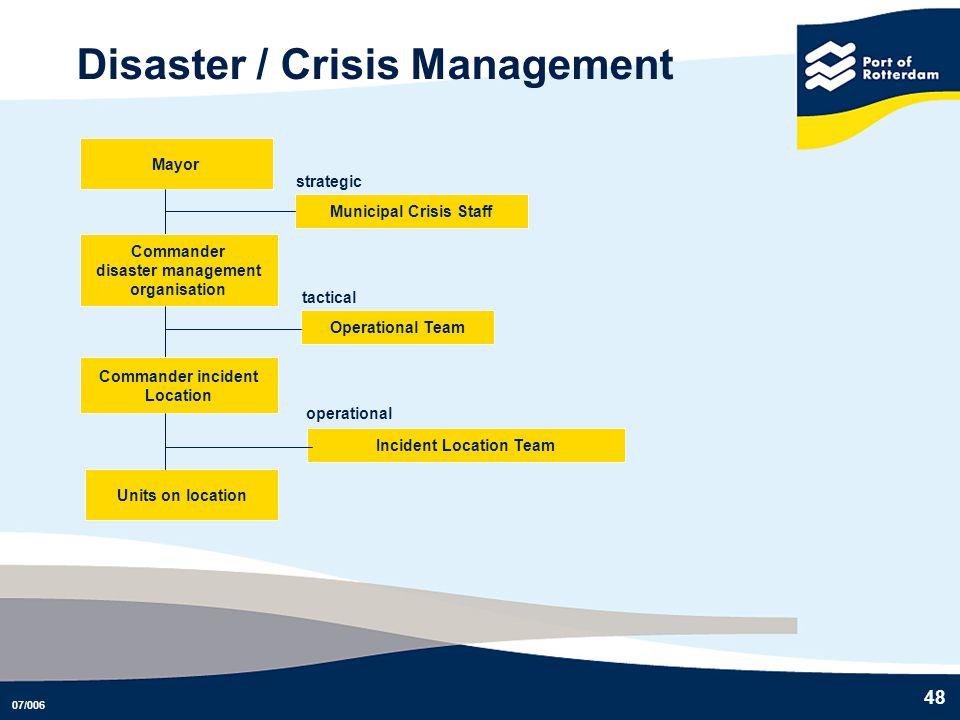 07/006 48 Disaster / Crisis Management Units on location Mayor Municipal Crisis Staff strategic Commander disaster management organisation Operational