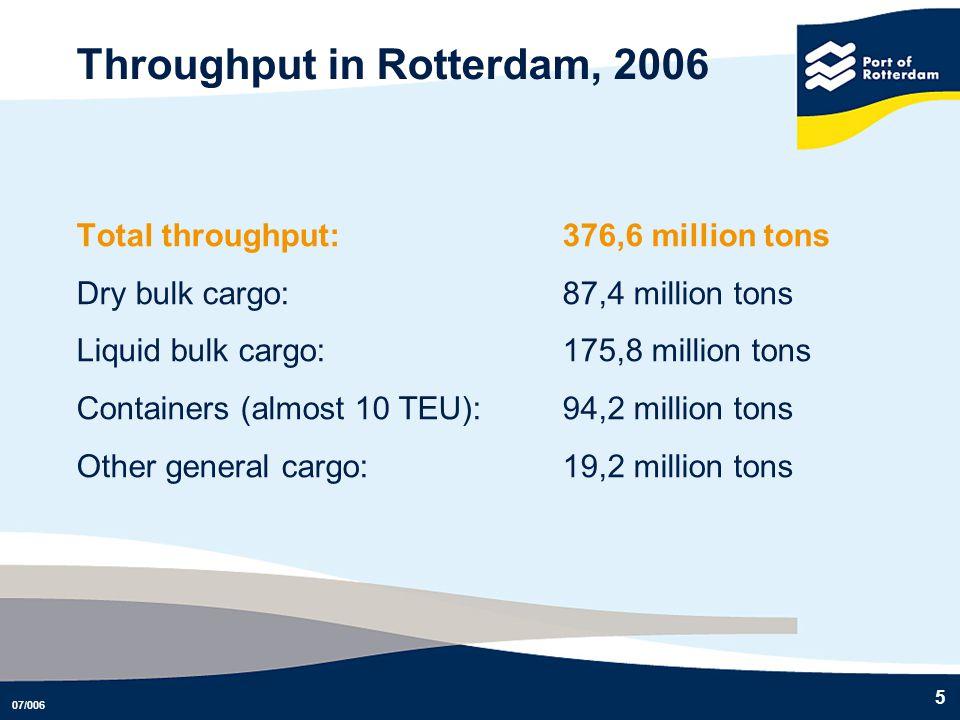 07/006 5 Throughput in Rotterdam, 2006 Total throughput: 376,6 million tons Dry bulk cargo: 87,4 million tons Liquid bulk cargo:175,8 million tons Con