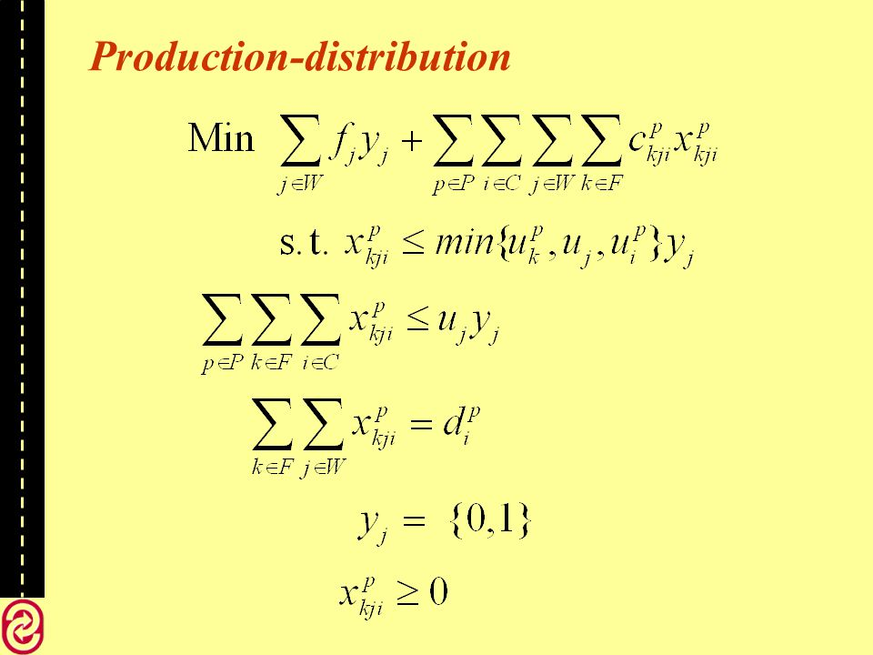 Production-distribution