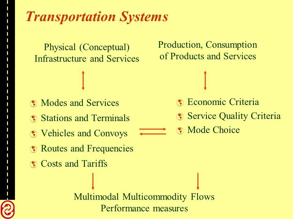 Transportation Systems Passengers vs.Freight User/Shipper vs.