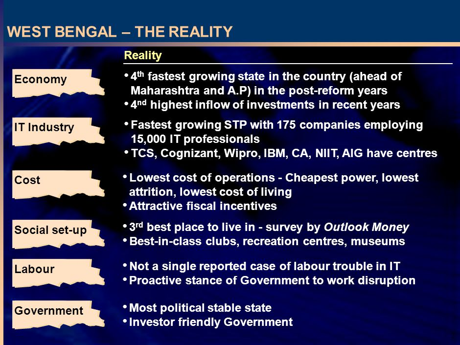 2 WEST BENGAL – THE REALITY Reality Economy 4 th fastest growing state in the country (ahead of Maharashtra and A.P) in the post-reform years 4 nd highest inflow of investments in recent years Fastest growing STP with 175 companies employing 15,000 IT professionals TCS, Cognizant, Wipro, IBM, CA, NIIT, AIG have centres IT Industry Lowest cost of operations - Cheapest power, lowest attrition, lowest cost of living Attractive fiscal incentives Cost 3 rd best place to live in - survey by Outlook Money Best-in-class clubs, recreation centres, museums Social set-up Not a single reported case of labour trouble in IT Proactive stance of Government to work disruption Labour Most political stable state Investor friendly Government Government