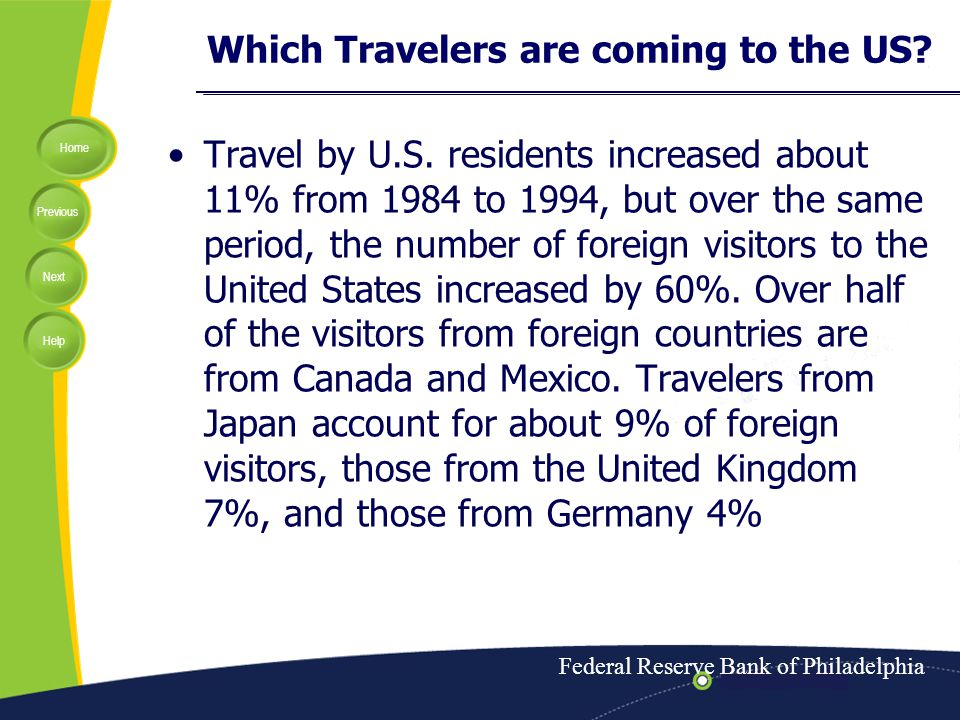 Home Previous Next Help Which Travelers are coming to the US.