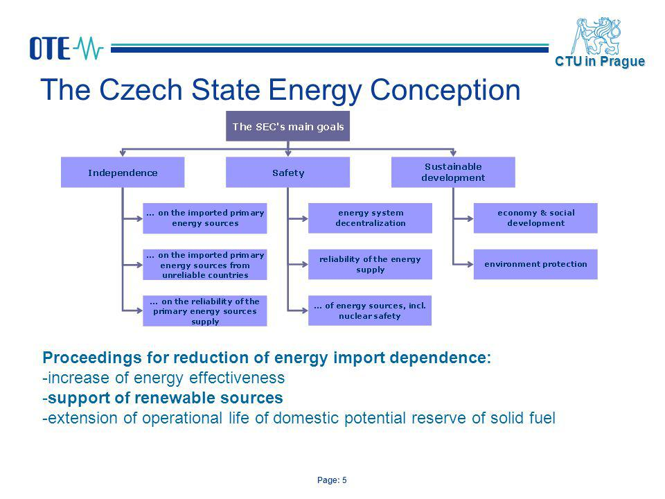 Page: 6 CTU in Prague The Czech State Energy Conception The Czech Republic has to perform following long- time goals: 1.to fulfil of EU strict emission limits in 2010 (i.e.
