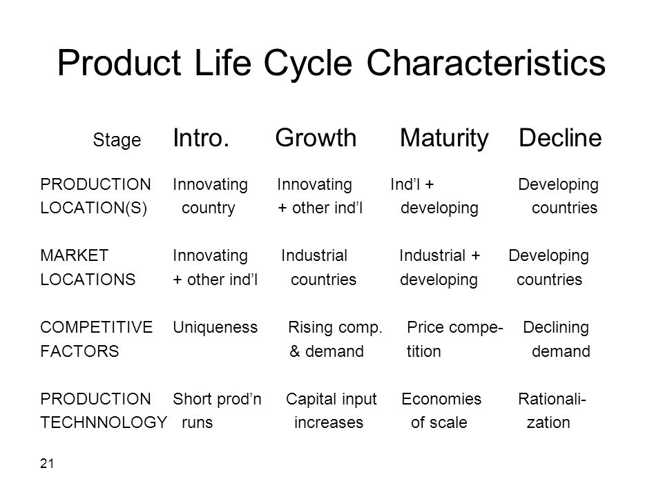 21 Product Life Cycle Characteristics Stage Intro. Growth Maturity Decline PRODUCTIONInnovating Innovating Indl + Developing LOCATION(S) country + oth