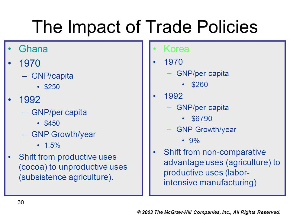 30 The Impact of Trade Policies Ghana 1970 –GNP/capita $250 1992 –GNP/per capita $450 –GNP Growth/year 1.5% Shift from productive uses (cocoa) to unpr