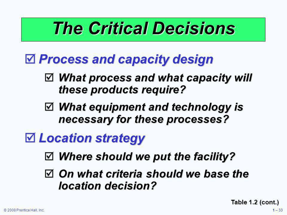 © 2008 Prentice Hall, Inc.1 – 33 The Critical Decisions Process and capacity design Process and capacity design What process and what capacity will th