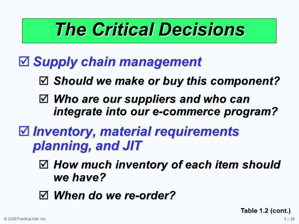 © 2008 Prentice Hall, Inc.1 – 35 The Critical Decisions Supply chain management Supply chain management Should we make or buy this component? Should w