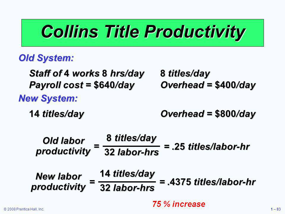 © 2008 Prentice Hall, Inc.1 – 83 Collins Title Productivity Staff of 4 works 8 hrs/day 8 titles/day Payroll cost = $640/day Overhead = $400/day Old Sy