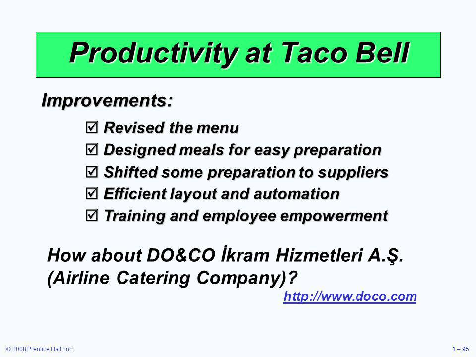 © 2008 Prentice Hall, Inc.1 – 95 Productivity at Taco Bell Improvements: Revised the menu Revised the menu Designed meals for easy preparation Designe