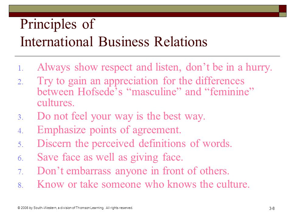 © 2006 by South-Western, a division of Thomson Learning. All rights reserved. 3-8 Principles of International Business Relations 1. Always show respec