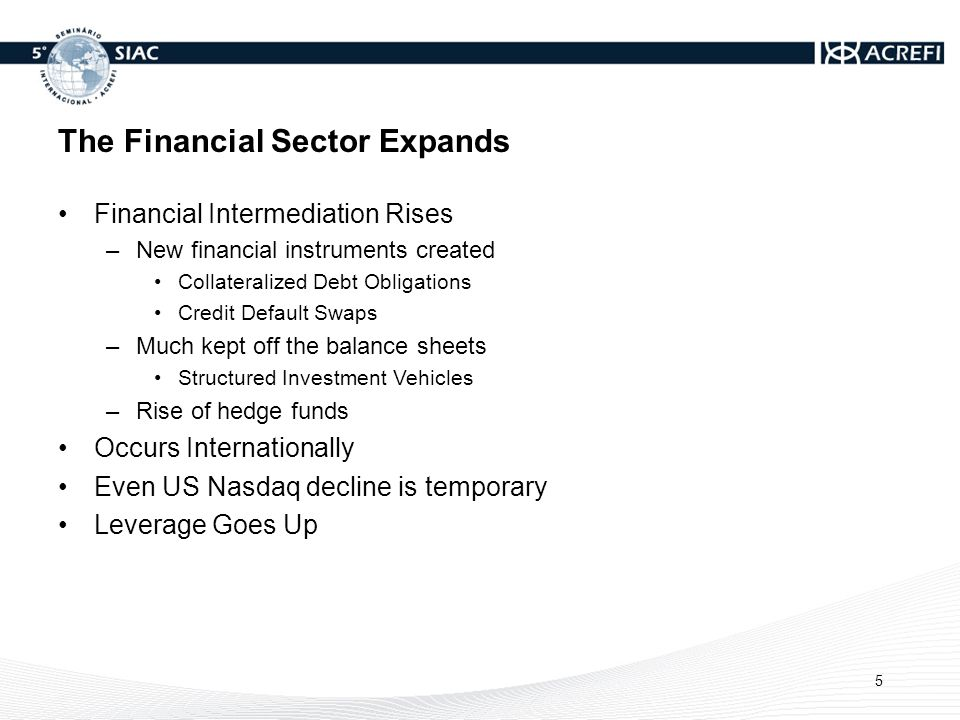 The Financial Sector Expands Financial Intermediation Rises –New financial instruments created Collateralized Debt Obligations Credit Default Swaps –Much kept off the balance sheets Structured Investment Vehicles –Rise of hedge funds Occurs Internationally Even US Nasdaq decline is temporary Leverage Goes Up 5