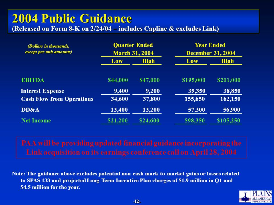 -12--12- 2004 Public Guidance (Released on Form 8-K on 2/24/04 – includes Capline & excludes Link) EBITDA Interest Expense Cash Flow from Operations D