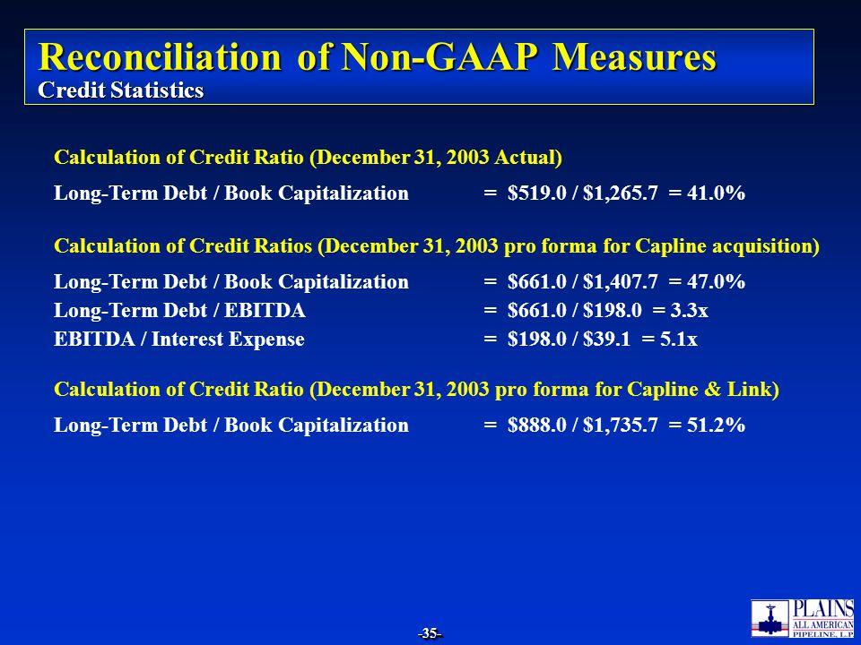 -35--35- Reconciliation of Non-GAAP Measures Credit Statistics Calculation of Credit Ratio (December 31, 2003 Actual) Long-Term Debt / Book Capitaliza