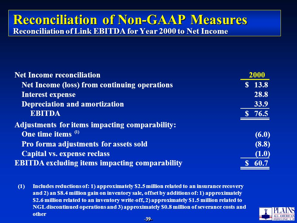 -39--39- Reconciliation of Non-GAAP Measures Reconciliation of Link EBITDA for Year 2000 to Net Income (1)Includes reductions of: 1) approximately $2.