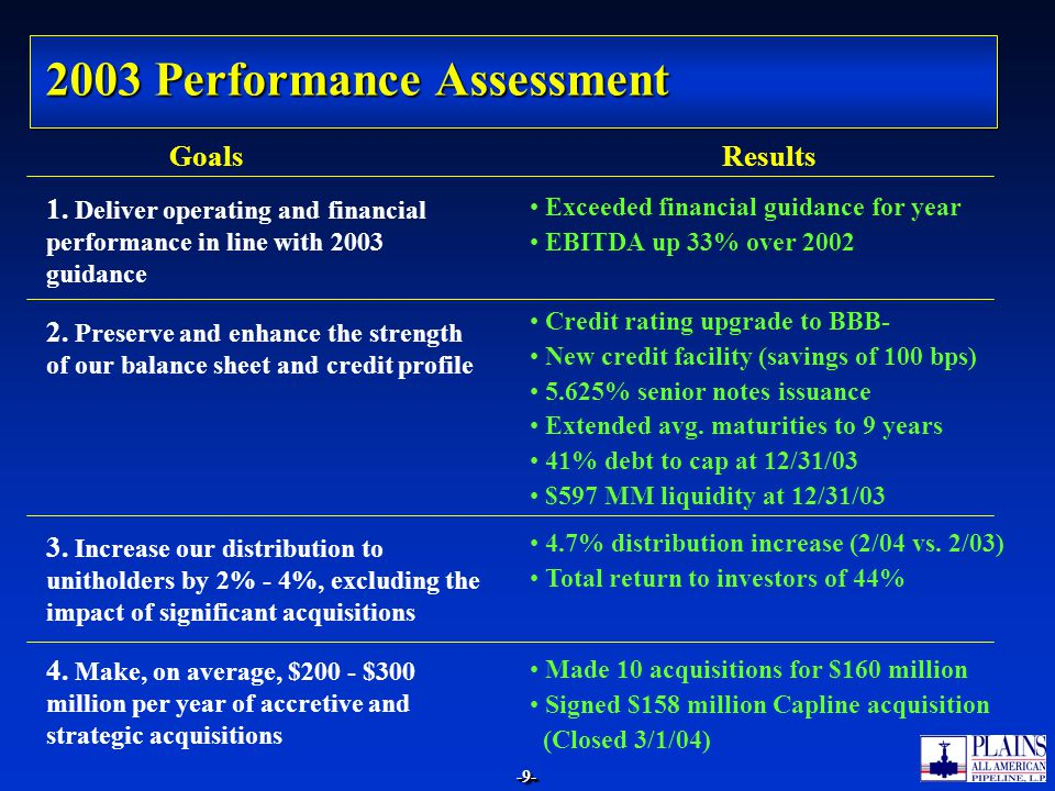 -9--9- 2003 Performance Assessment GoalsResults Exceeded financial guidance for year EBITDA up 33% over 2002 1. Deliver operating and financial perfor
