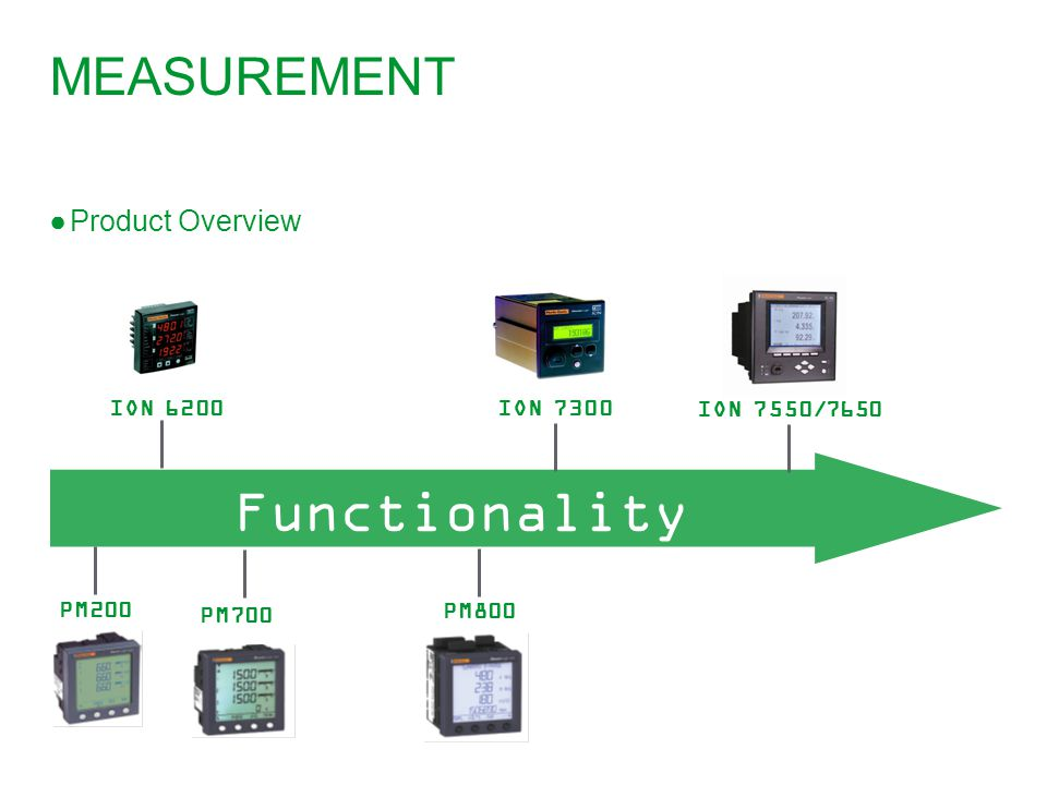 MEASUREMENT Product Overview Functionality PM200 PM700 PM800 ION 6200 ION 7550/7650 ION 7300