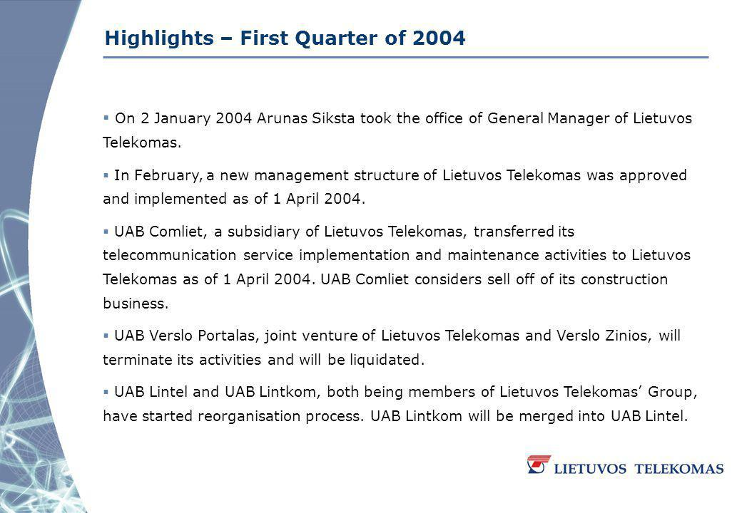 Highlights – First Quarter of 2004 On 2 January 2004 Arunas Siksta took the office of General Manager of Lietuvos Telekomas.