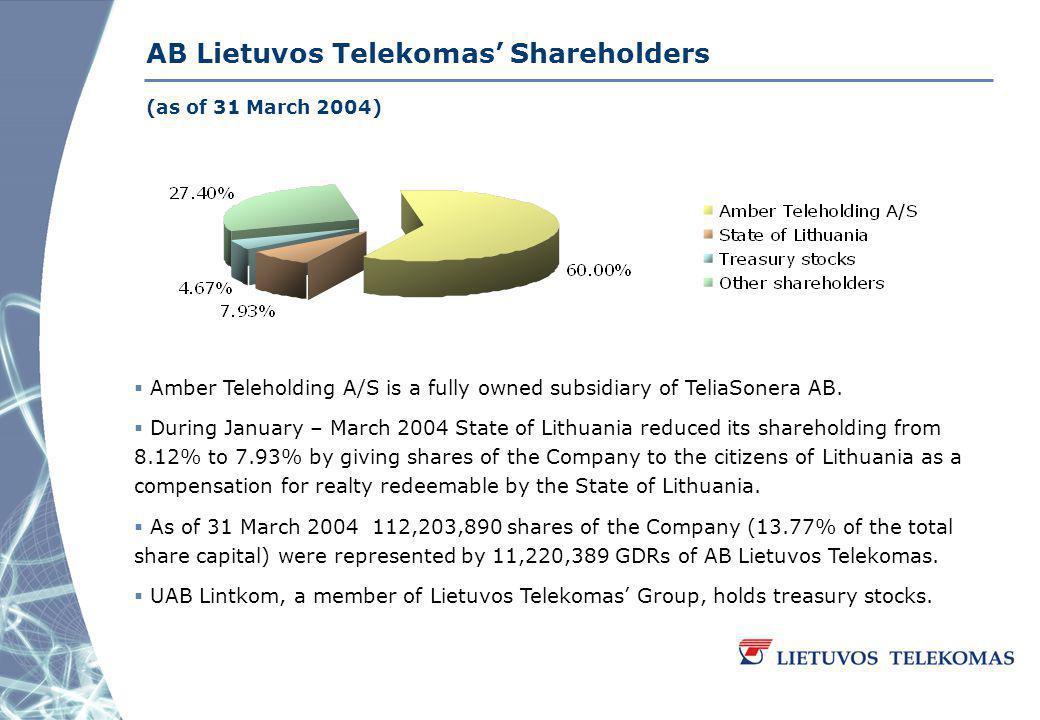 AB Lietuvos Telekomas Shareholders Amber Teleholding A/S is a fully owned subsidiary of TeliaSonera AB.
