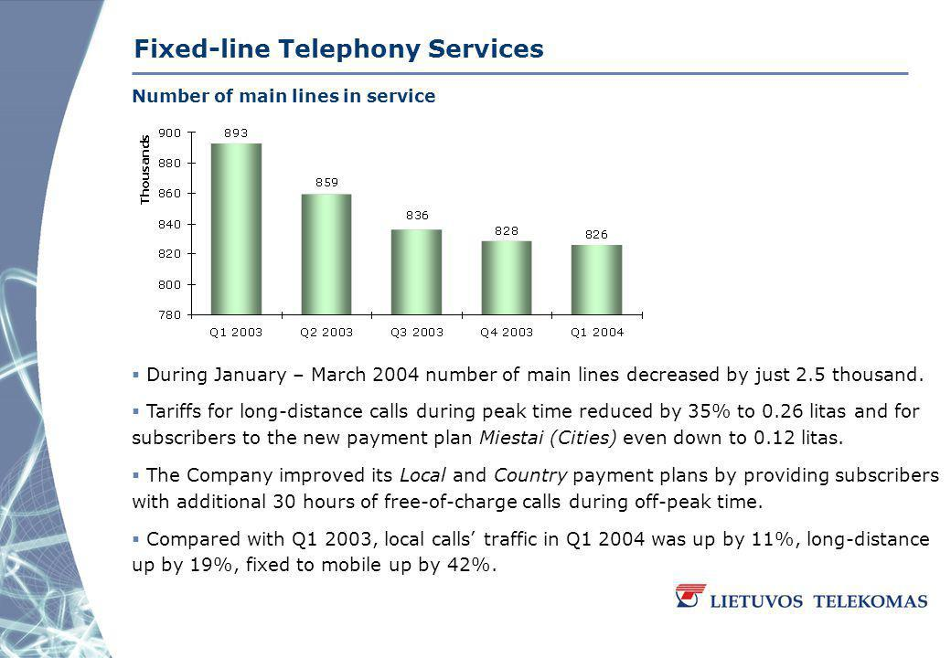 Fixed-line Telephony Services Number of main lines in service During January – March 2004 number of main lines decreased by just 2.5 thousand.