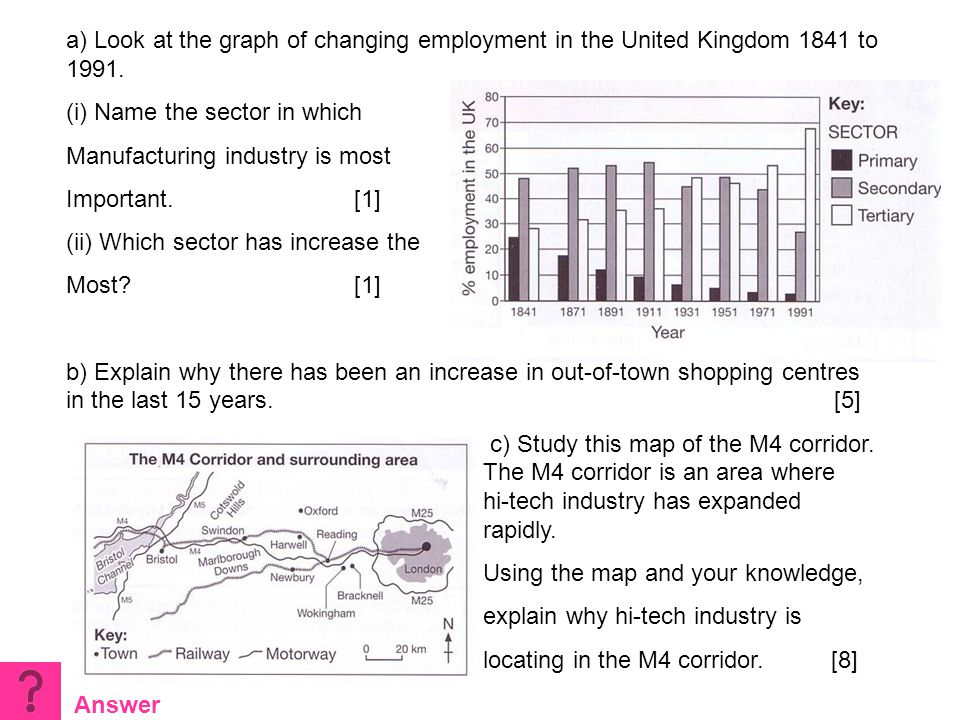 a) Look at the graph of changing employment in the United Kingdom 1841 to 1991. (i) Name the sector in which Manufacturing industry is most Important.