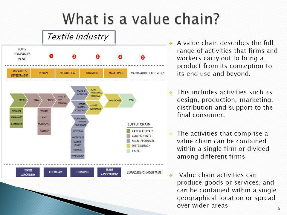 Textile Industry A value chain describes the full range of activities that firms and workers carry out to bring a product from its conception to its end use and beyond.