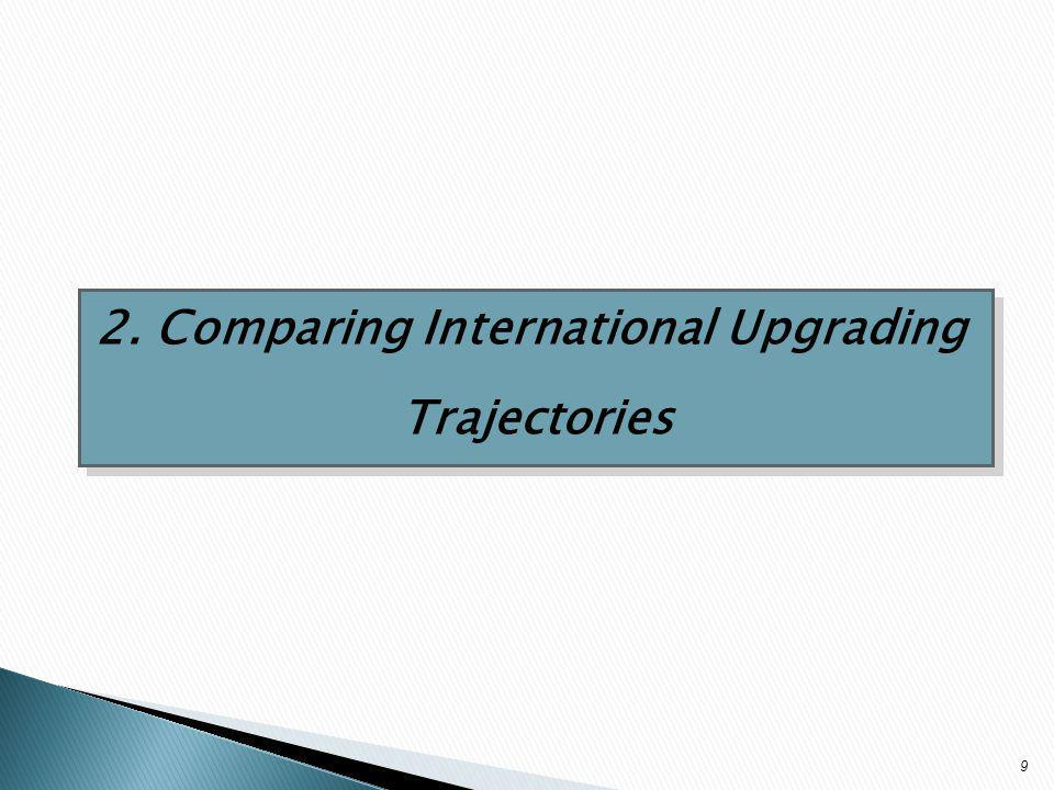 2. Comparing International Upgrading Trajectories 2.