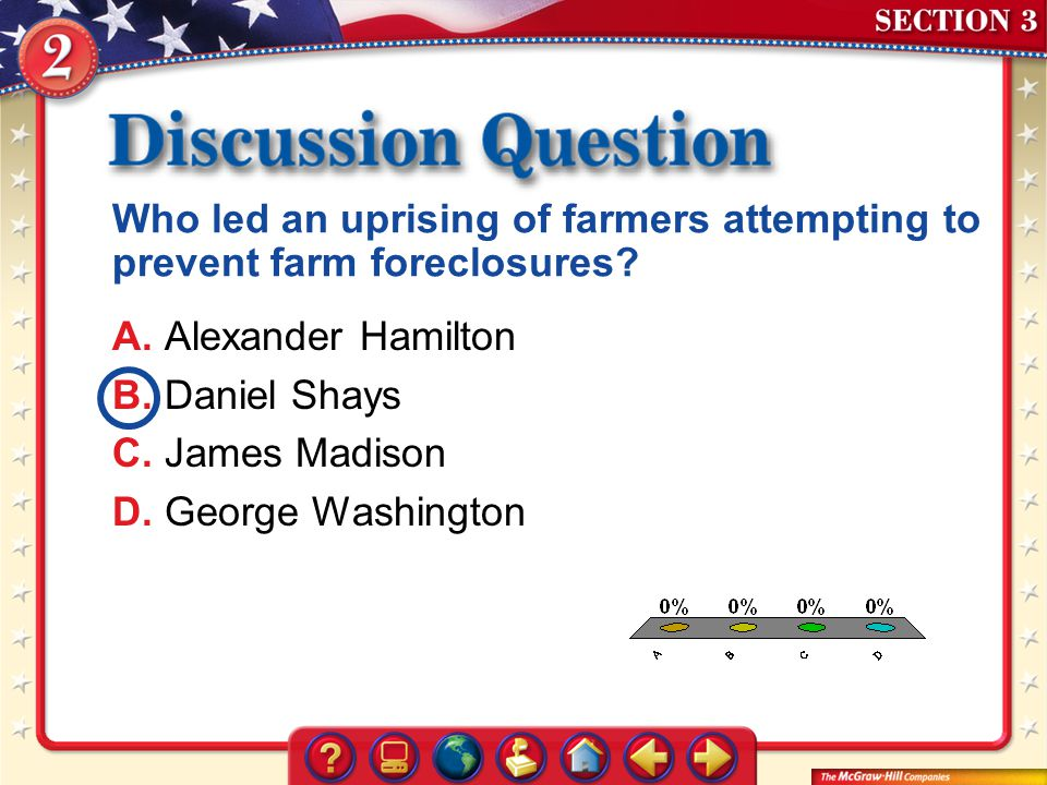 A.A B.B C.C D.D Section 3 – DQ4 Who led an uprising of farmers attempting to prevent farm foreclosures? A.Alexander Hamilton B.Daniel Shays C.James Ma