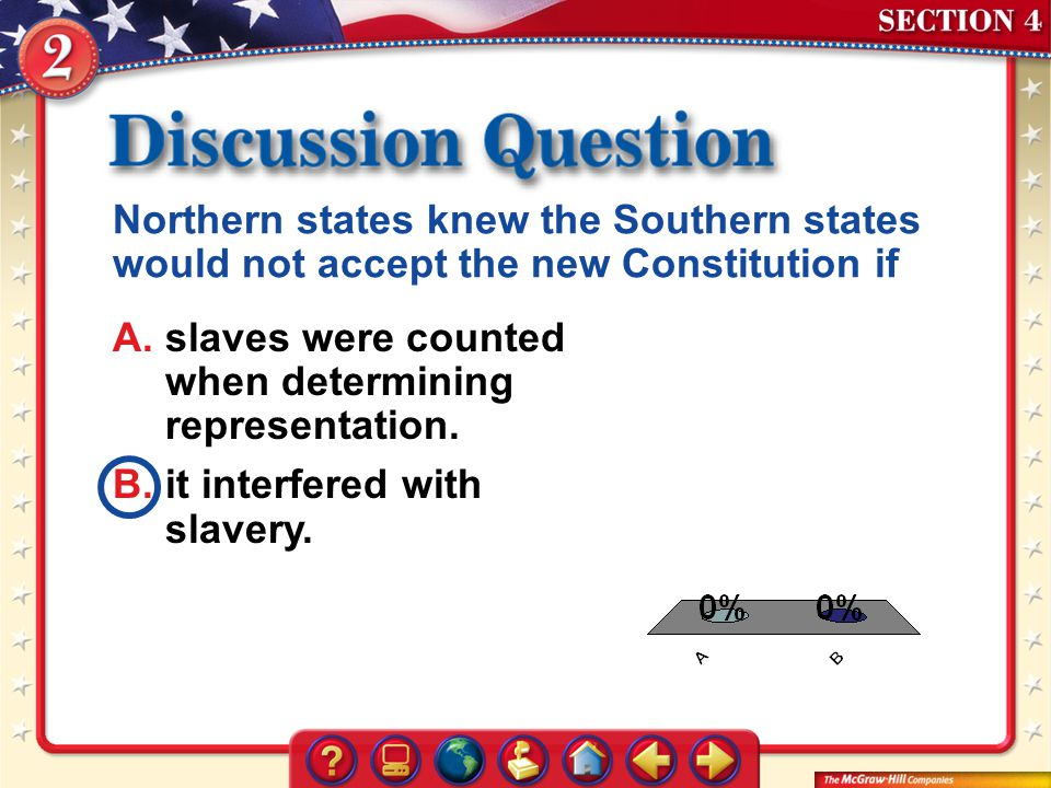 A.A B.B Section 4 – DQ2 Northern states knew the Southern states would not accept the new Constitution if A.slaves were counted when determining repre