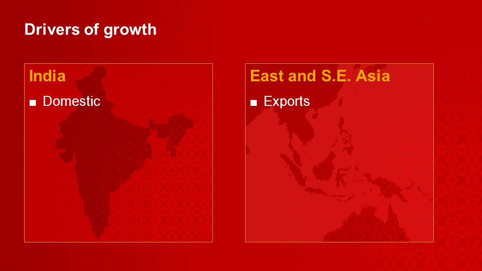 Drivers of growth India Domestic East and S.E. Asia Exports