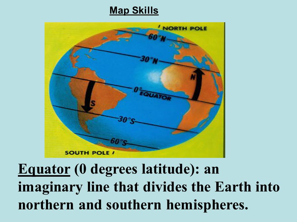 Equator (0 degrees latitude): an imaginary line that divides the Earth into northern and southern hemispheres. Map Skills