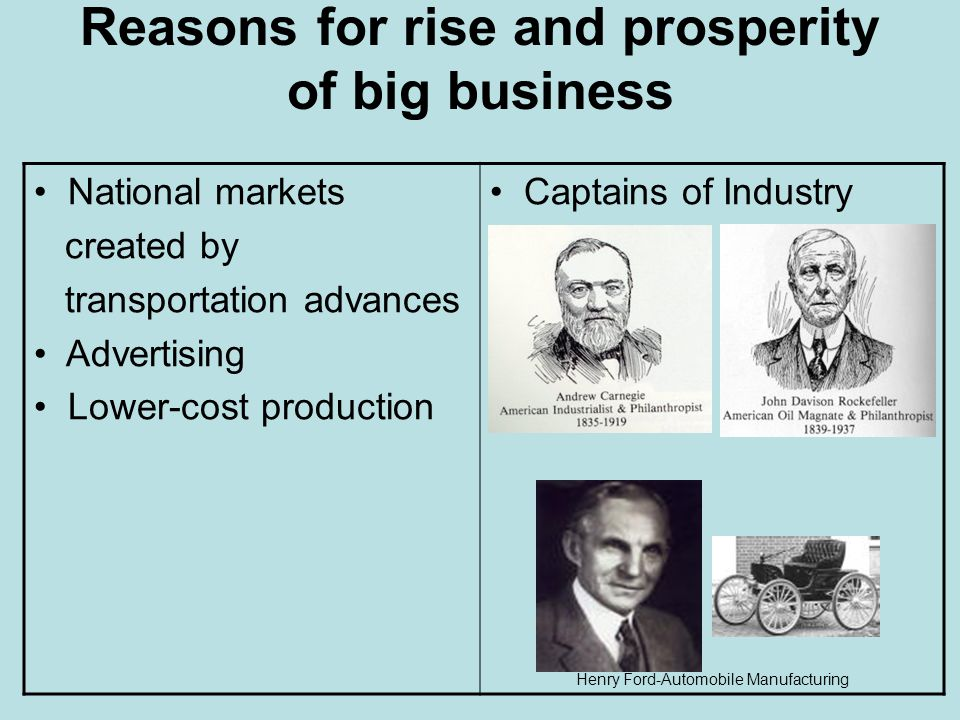 Reasons for rise and prosperity of big business National markets created by transportation advances Advertising Lower-cost production Captains of Indu