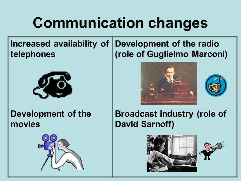 Communication changes Increased availability of telephones Development of the radio (role of Guglielmo Marconi) Development of the movies Broadcast in