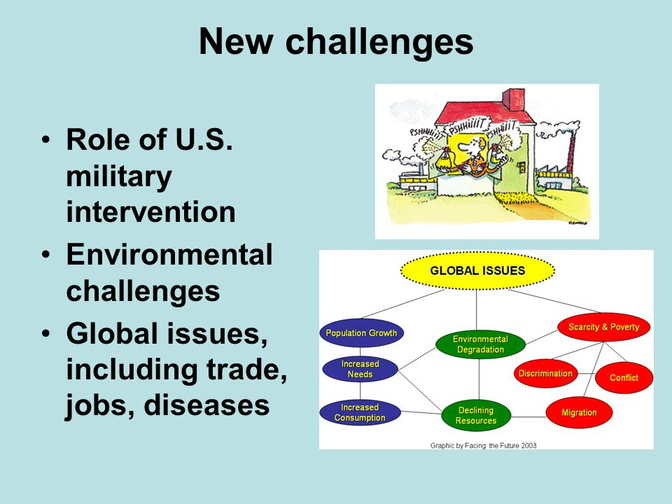 New challenges Role of U.S. military intervention Environmental challenges Global issues, including trade, jobs, diseases