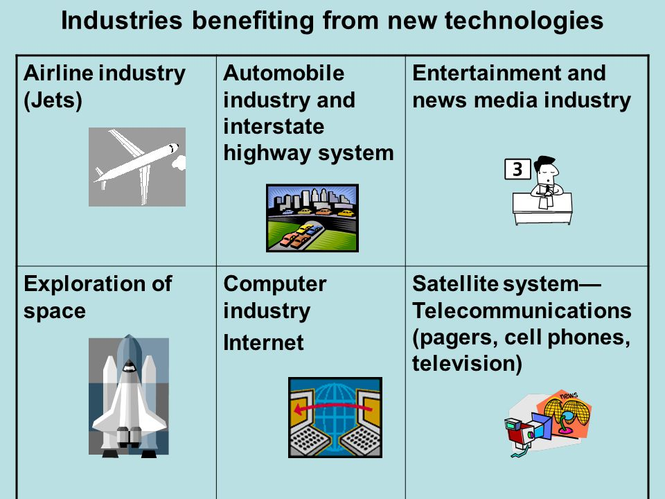 Industries benefiting from new technologies Airline industry (Jets) Automobile industry and interstate highway system Entertainment and news media ind