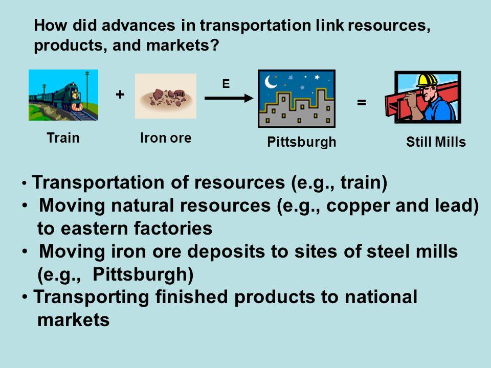 Iron ore How did advances in transportation link resources, products, and markets? Transportation of resources (e.g., train) Moving natural resources