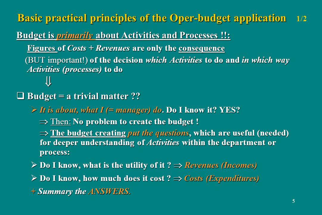 6 2/2 Budget = complex matter.It concerns on: Budget = complex matter.