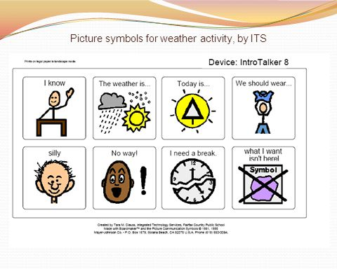 Picture symbols for weather activity, by ITS