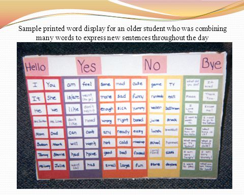 Sample printed word display for an older student who was combining many words to express new sentences throughout the day