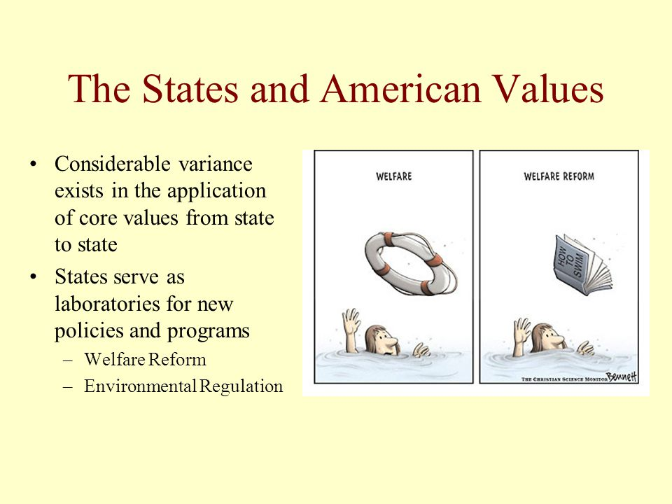The States and American Values Considerable variance exists in the application of core values from state to state States serve as laboratories for new