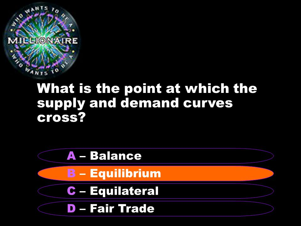 What is the point at which the supply and demand curves cross.