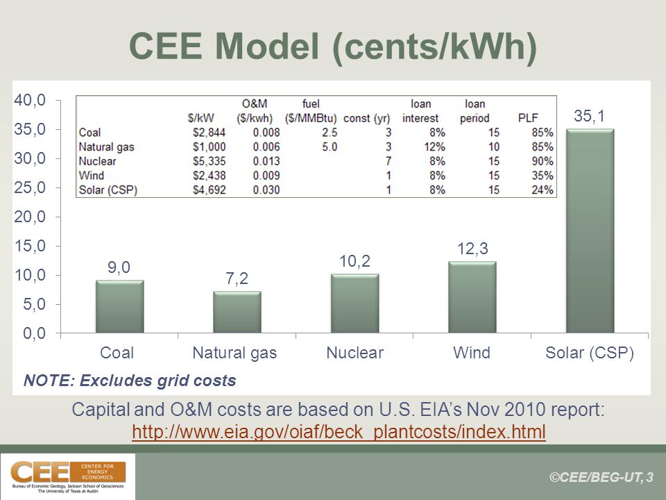 ©CEE/BEG-UT, 3 CEE Model (cents/kWh) Capital and O&M costs are based on U.S. EIAs Nov 2010 report: http://www.eia.gov/oiaf/beck_plantcosts/index.html